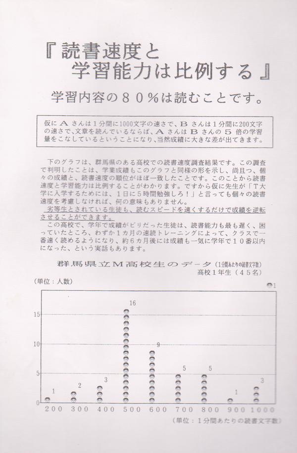 川村速読訓練教材2