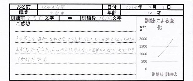 速読体験レッスン_松本さま
