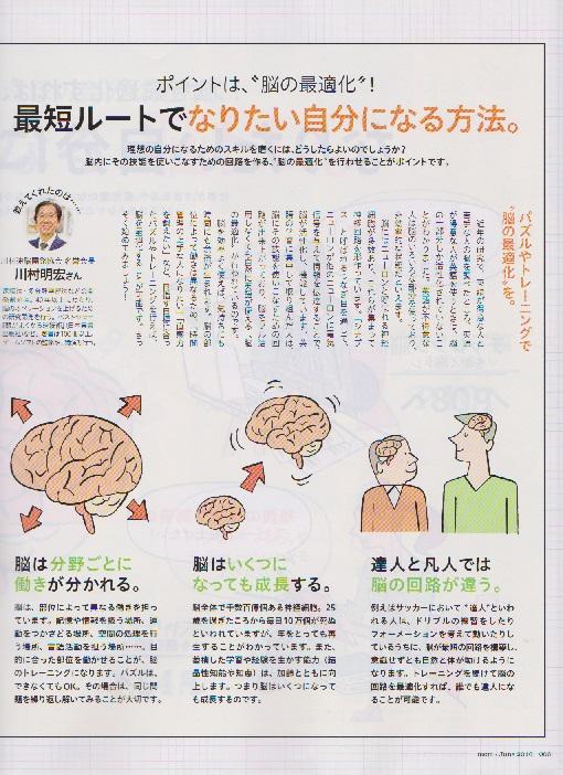 なりたい自分になる脳トレ
