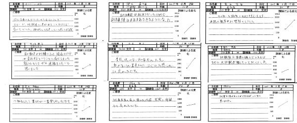 速読体験レッスンの感想201703